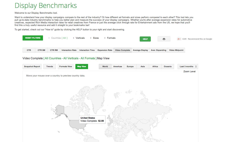 Display Benchmarks tool